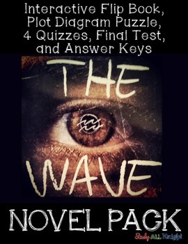 THE WAVE BY TODD STRASSER NOVEL STUDY LITERATURE GUIDE FLI