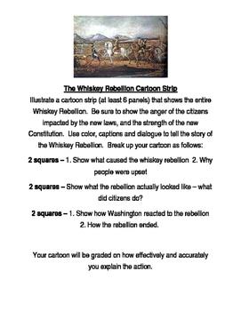 The Whiskey Rebellion - Cartoon Strip