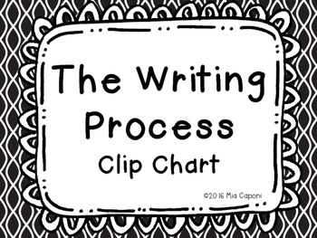 The Writing Process Clip Chart
