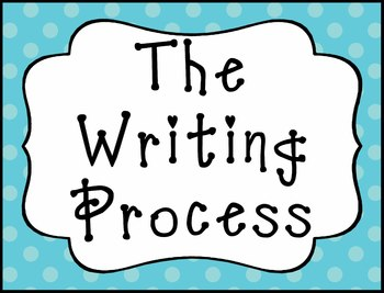 The Writing Process Clip Chart - Blue and Green Polka Dot
