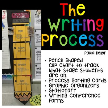 The Writing Process:  Clip Chart, Organizers, Stationary,