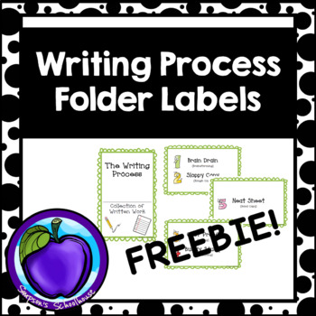 The Writing Process Portfolio Labels