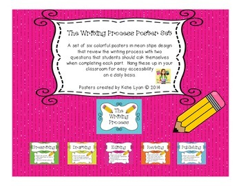 The Writing Process Poster Set in Colorful Neon Stripe