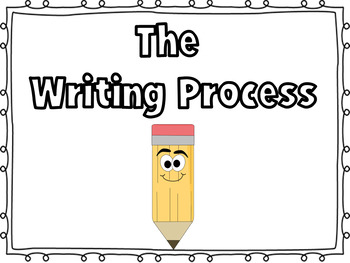 The Writing Process (Writing Process Posters)