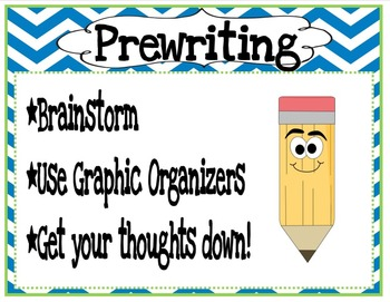The Writing Process Posters and Checklist for Upper Elementary
