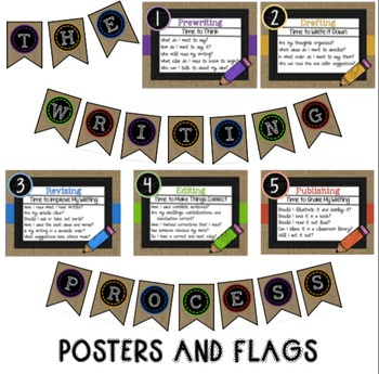 The Writing Process Posters and Flags- Burlap Themed