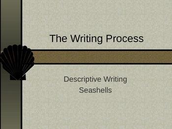 The Writing Process: Simile