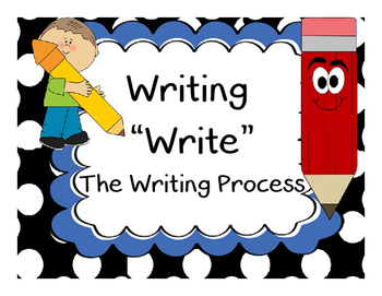 The Writing Process Steps Posters Polka Dot Theme