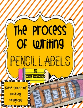 The Writing Process Visual {Labels}