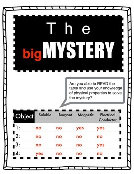 The big MYSTERY - a physical property lab