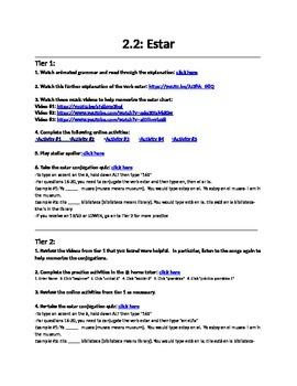 "The verb ""estar"" internet activities"