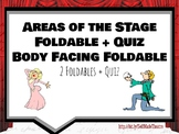 Theatre Stage Areas and Body Facings Foldables Fill in the
