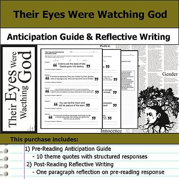 Their Eyes Were Watching God - Anticipation Guide & Post R