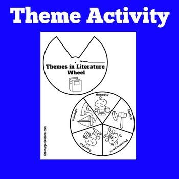 Theme Activity