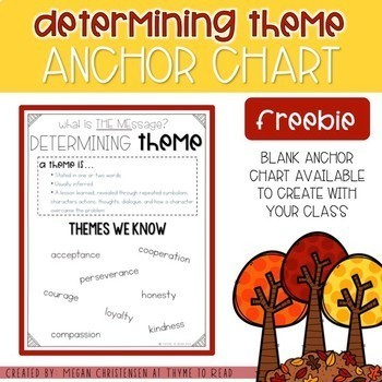 Theme Anchor Charts and Posters