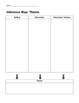 Theme Inference Map