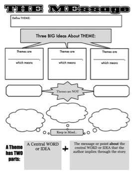 Theme Notes Graphic Organizer and Powerpoint--Suitable for