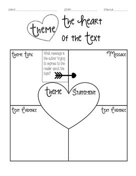 Theme Statement Graphic Organizer