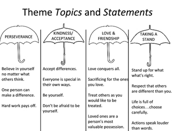 Theme Topics and Statements Mini-Poster