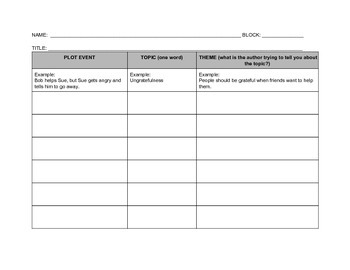 Theme Tracker During Reading Graphic Organizer