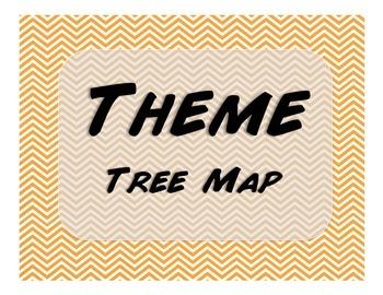 Theme Tree Map