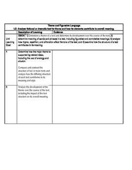 Theme and Figurative Language Scale