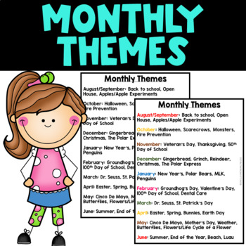 Themes by Month