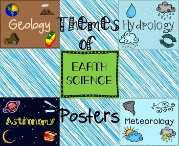 Themes of Earth Science Classroom Posters