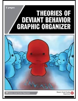 Theories of Deviant Behavior Graphic Organizer