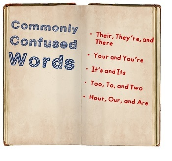 There, Their, They're - Commonly Confused Words