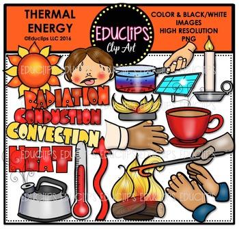 Thermal Energy Clip Art Bundle