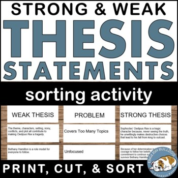 Thesis Statements Sorts Activity