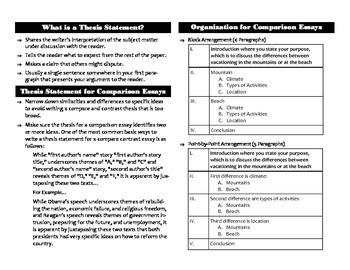Thesis Statements for Comparison Essays
