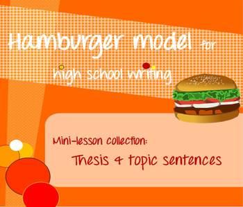 Hamburger model mini-lessons - Thesis statement & topic sentence