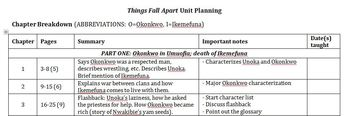 Things Fall Apart planning resource mini-pack