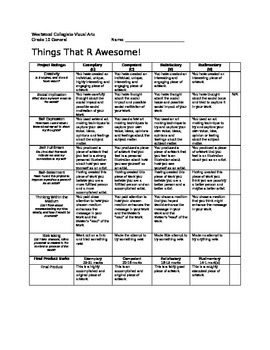 Things That R Awesome! Marking Sheet