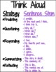 Think Aloud Anchor Chart Sentence Stems