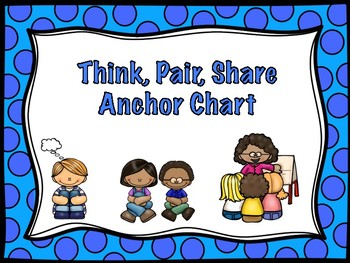 Think, Pair, Share Anchor Charts