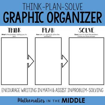 Think-Plan-Solve Graphic Organizer