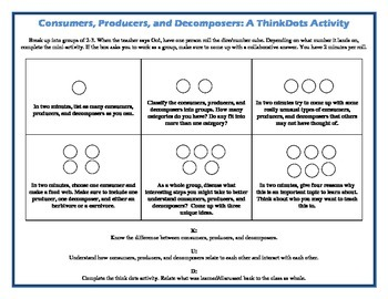 ThinkDots Activity: Consumers, Producers, Decomposers