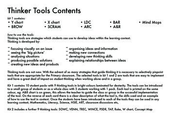 Thinker Tools
