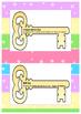 Thinker's Keys posters