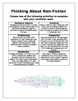 Thinking About Non Fiction