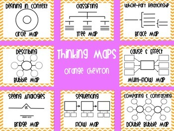 Thinking Maps Orange Chevron Posters