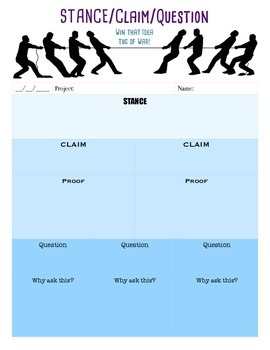 Thinking Routines: Stance/Claim/Question
