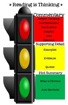 Thinking Stoplight