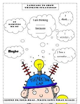 Thinking Strategies Poster