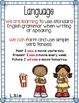 Third Grade CCSS Language Arts Objectives Poster Set