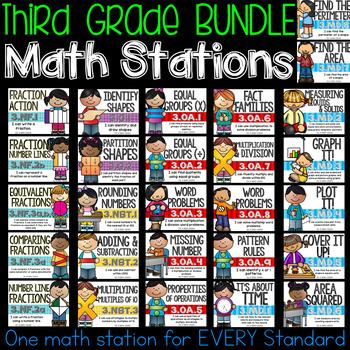 Third Grade Common Core Math Stations BUNDLE