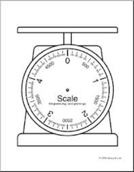 Third Grade Common Core Module 2 Mid-Module Review for Smartboard